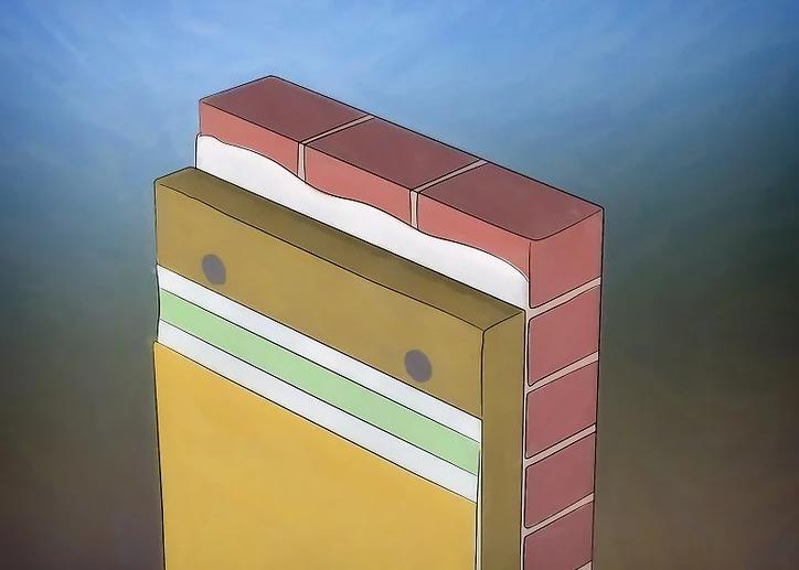 Sử dụng bột trét tổng hợp hoặc hệ thống cách nhiệt bên ngoài